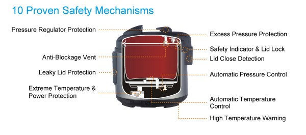 Safety mechanism 600x265 Safety Features